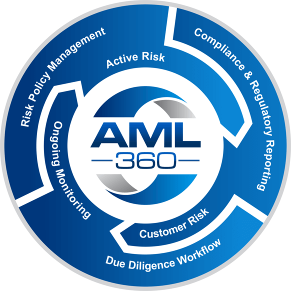 AML Compliance Software